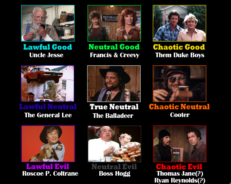 Daisy isn't on here because she didn't do anything this episode, but she's actually lawful neutral.